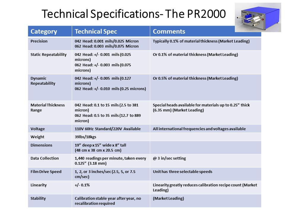 Technical Specifications- The PR2000B