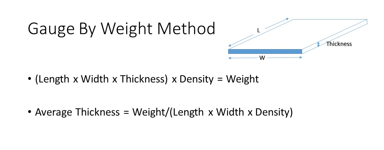 Gauge by Weight Equation