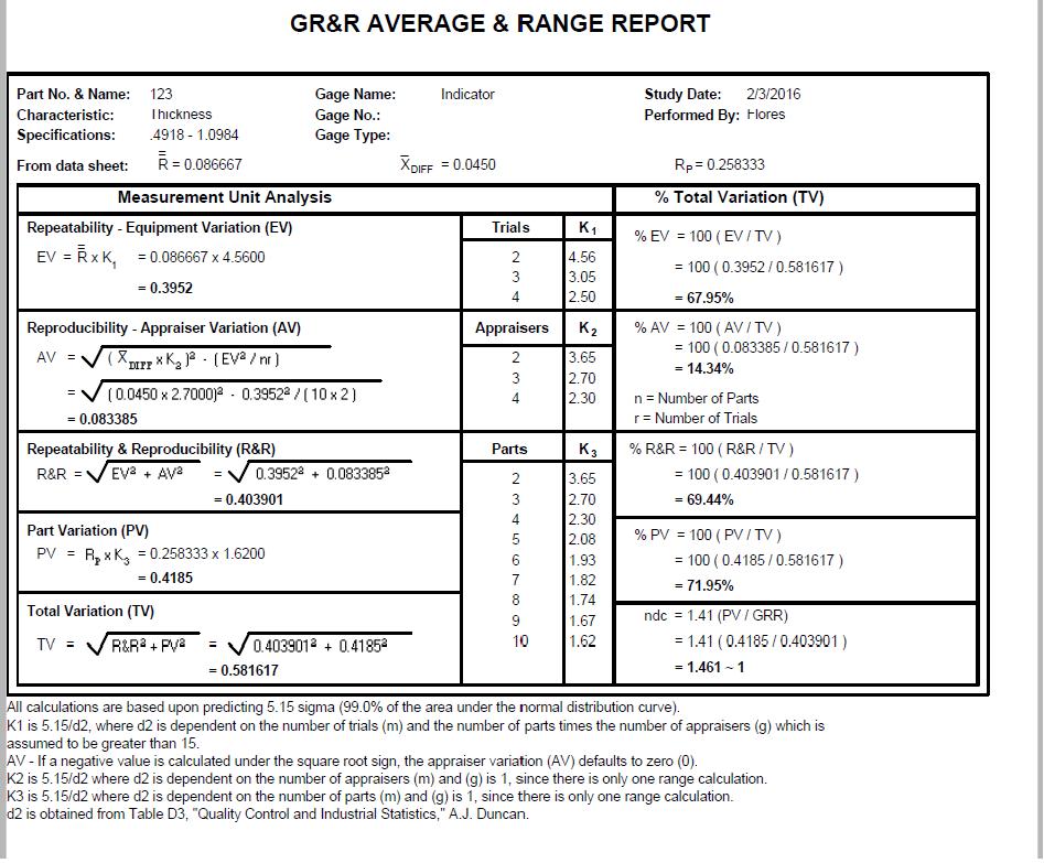 Micrometer Report