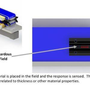 bf200 system